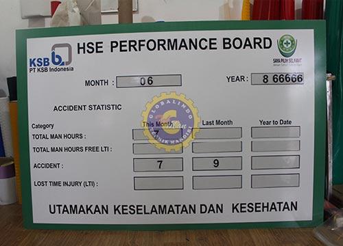 Papan Magnet HSE Board